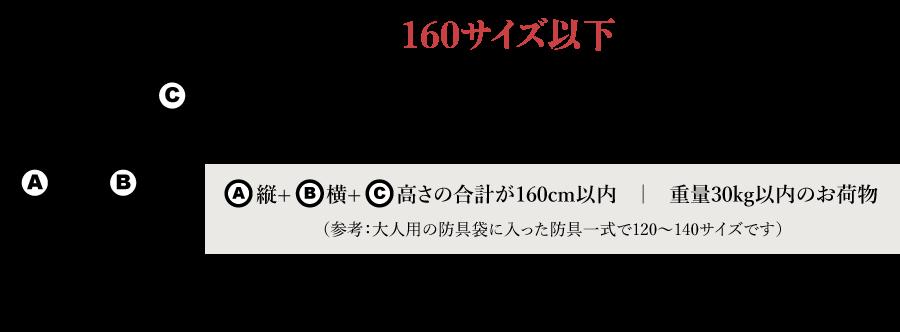 page_flow_konpou